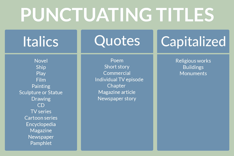 How to cite a story title in an essay