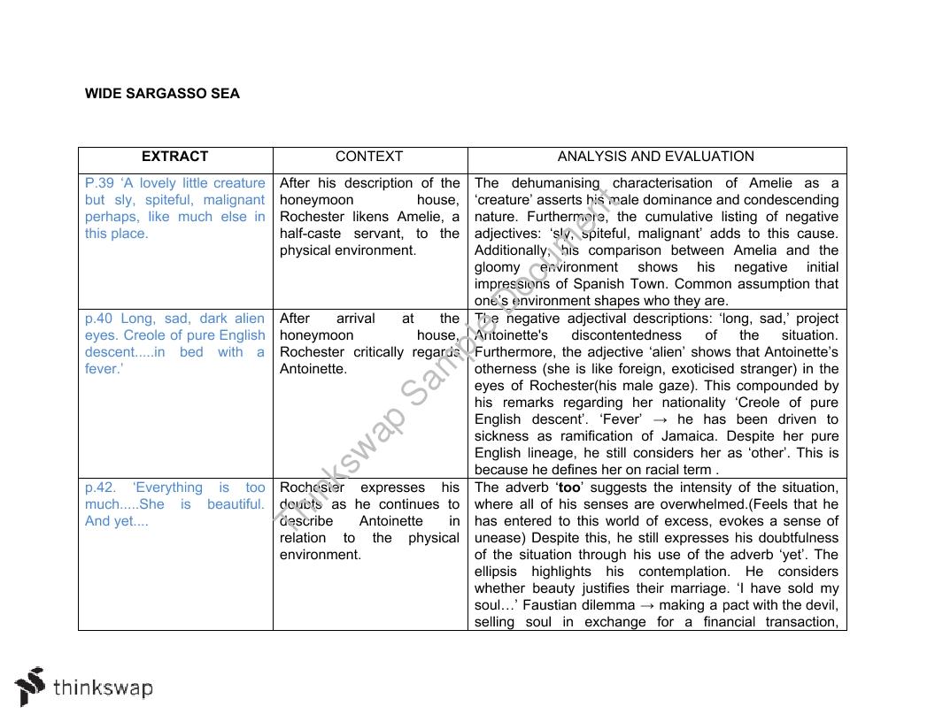 Comparison/contrast essay block arrangement