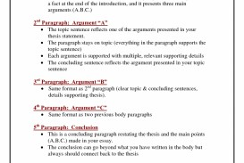 Rubric for persuasive research paper