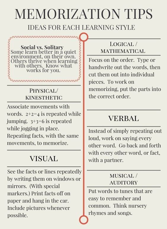 My Personal Learning Style , Sample of Essays