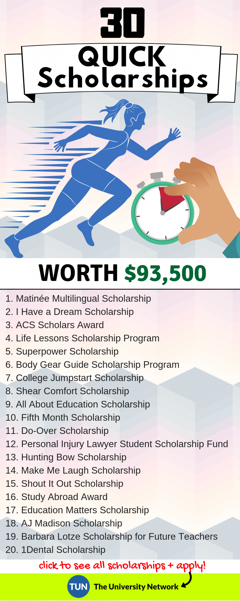 scholarships that require 500 word essay