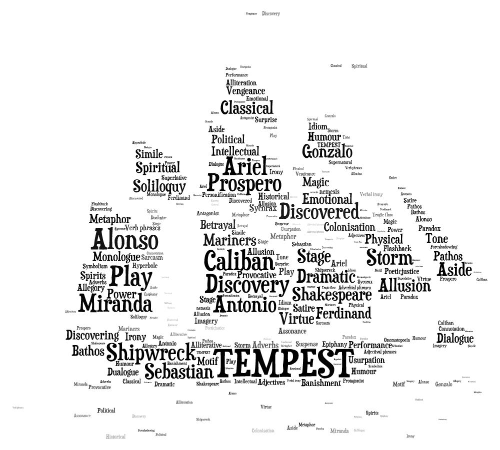 Tempest essay